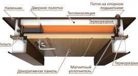 razriv_77 Металлические входные двери от производителя в Москве